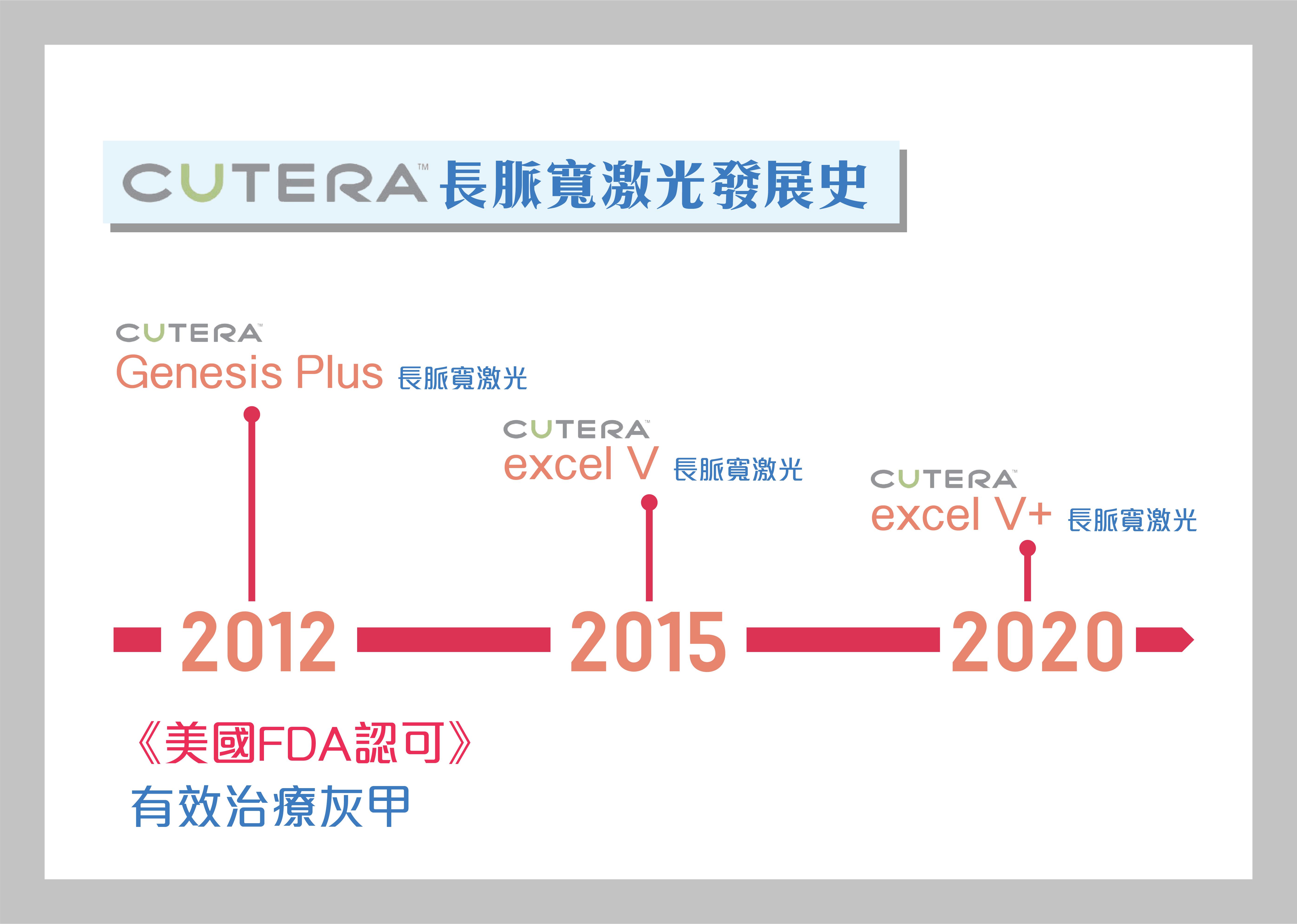 cutera-_phone-02