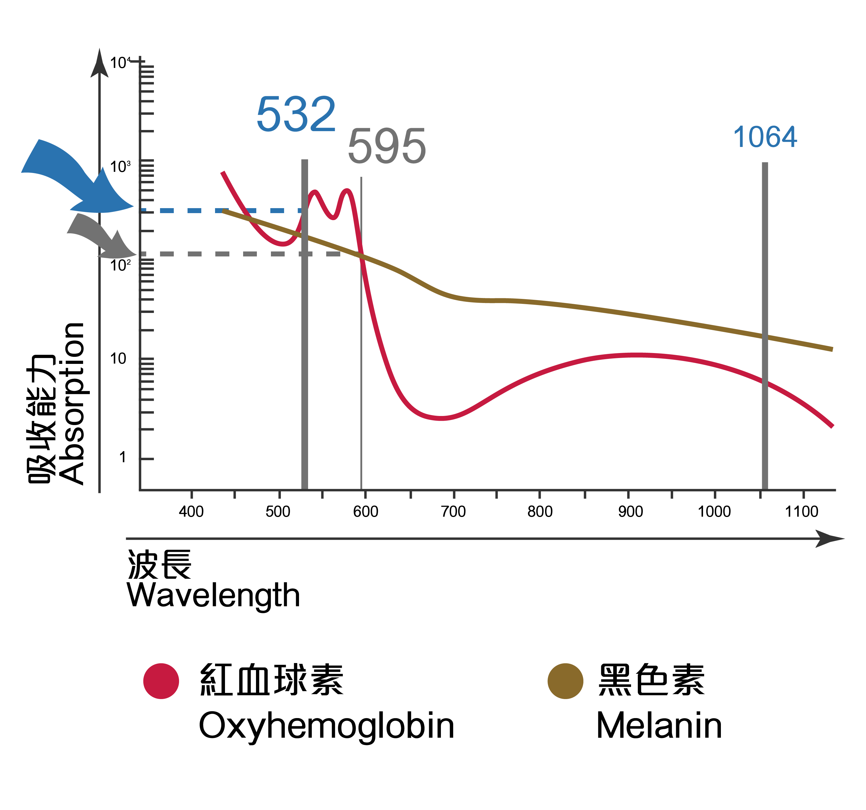 graph-06